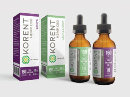 CBD Innovation | Korent